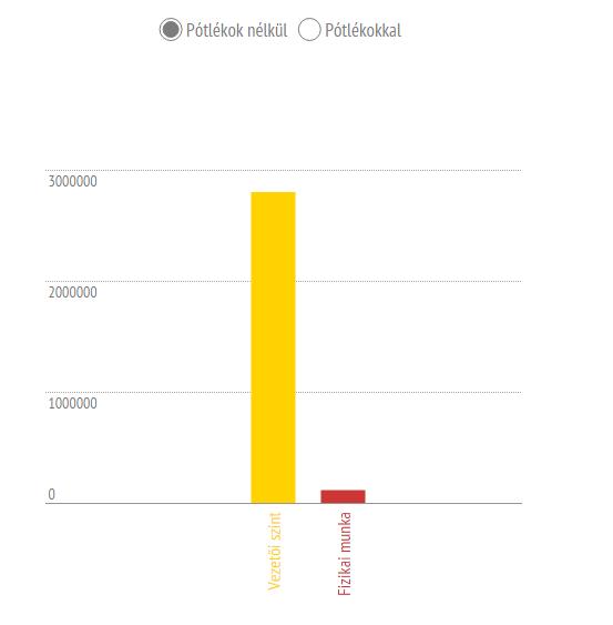 origo.hu, infografika